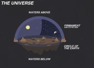 Ancient Cosmology Understanding Genesis 1