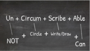 Uncircumscribable = Un + Circum + Scribe + Able = cannot be circled